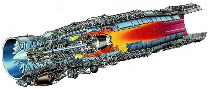 турбореактивный двигатель.