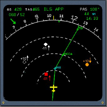 Система TCAS. Предупреждение столкновений самолетов в воздухе.