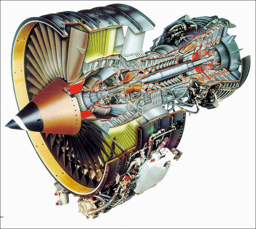 Турбовентиляторный двигатель (ТВРД) и его дальнйшее развитие - турбовинтовентиляторный двигатель (ТВВД). Экономичность + тяга.