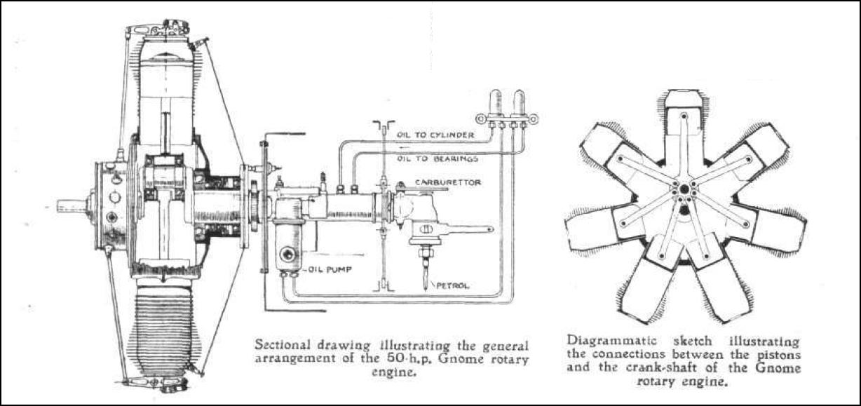 Схема топливо- и маслопитания