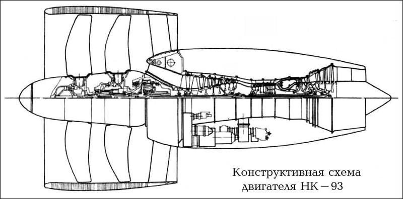 Схема двигателя НК-93.