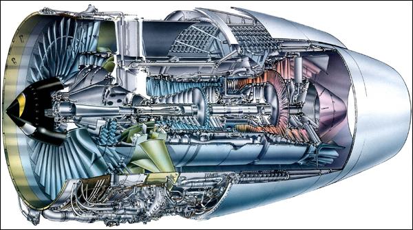 Турбовентиляторный двигатель