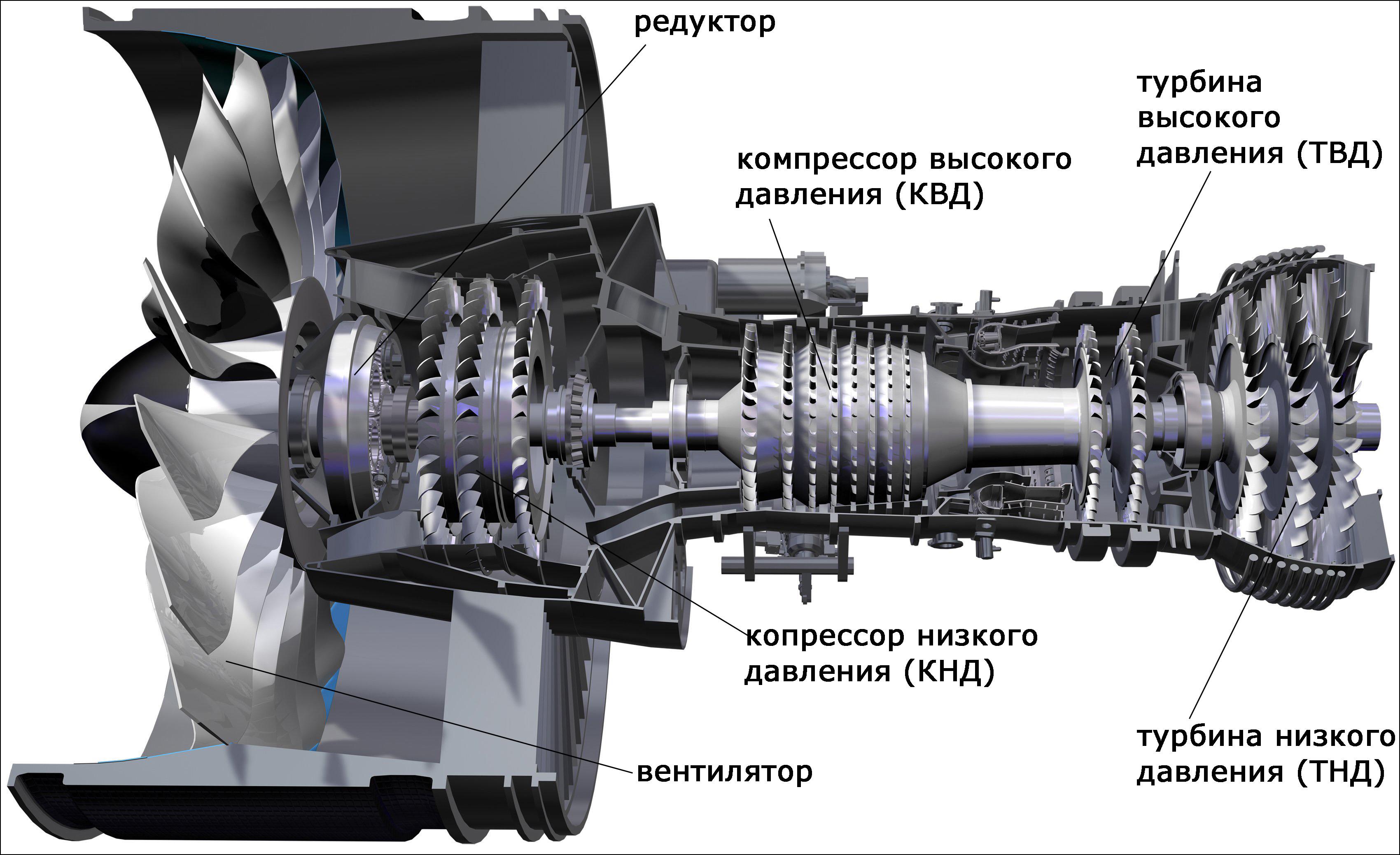 двигатель мш 2 схема