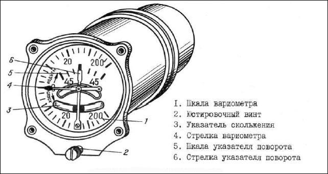 Авиационный вариометр.