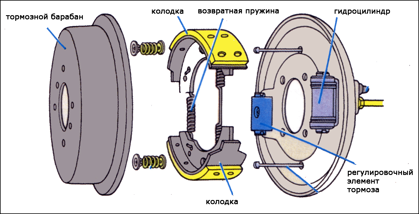 the brake system of moving machines and vehicles Automatic braking technologies combine sensors and brake controls to help prevent high-speed collisions some automatic braking systems can prevent collisions altogether, but most of them are designed to simply reduce the speed of a vehicle before it hits something.