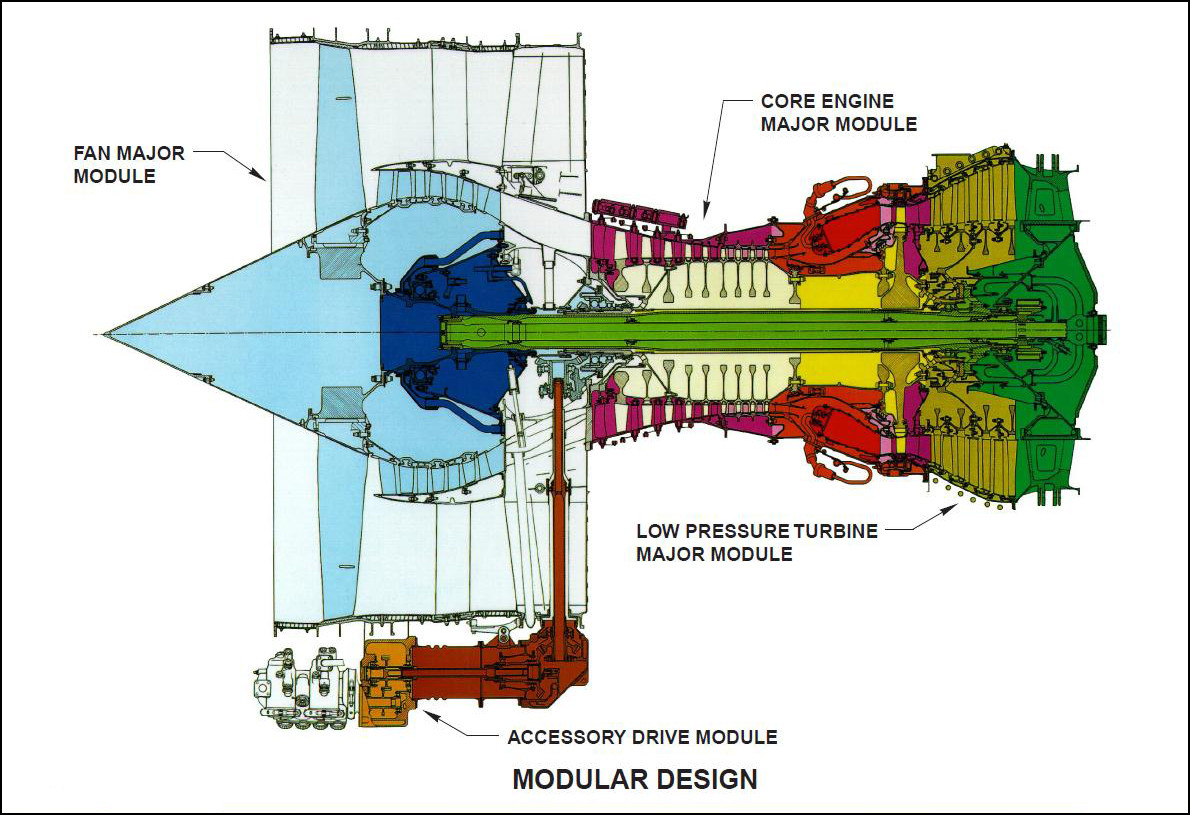pinterest • the world's catalog of ideas propfan engine diagram