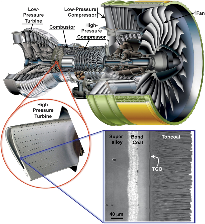 О двигателях для Супер Джамбо (А380).