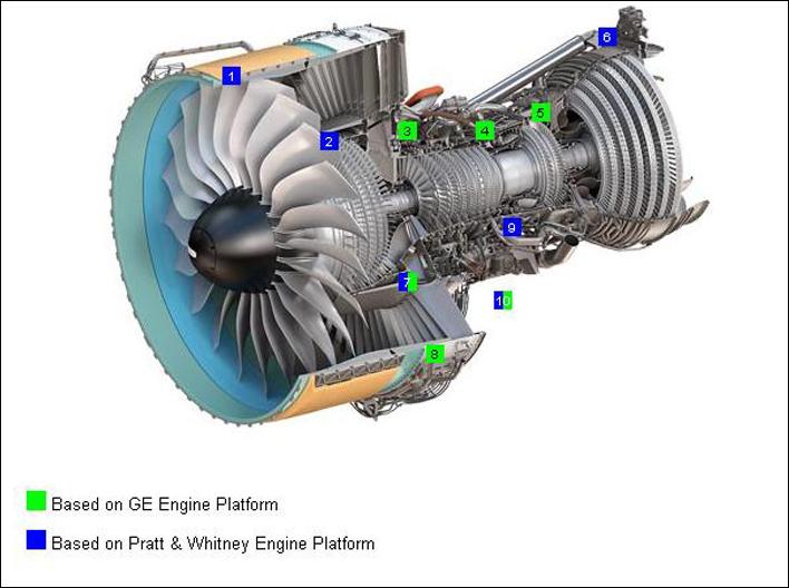 Схема двигателя GP7200.