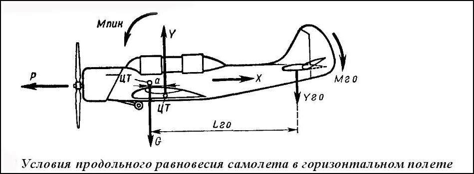 http://avia-simply.ru/wp-content/uploads/2014/02/untitled12.jpg