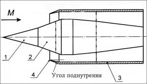 О входных устройствах ГТД...